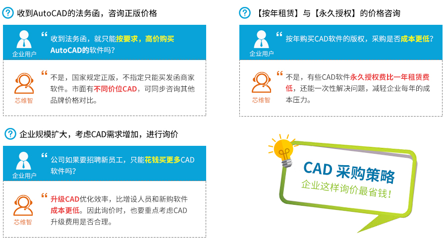 autocad正版购买_autocad正版购买|autocad正版价格|autocad正版多少钱